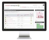 Totara - Track performance metrics