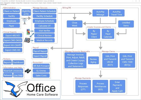 Blueprint tool