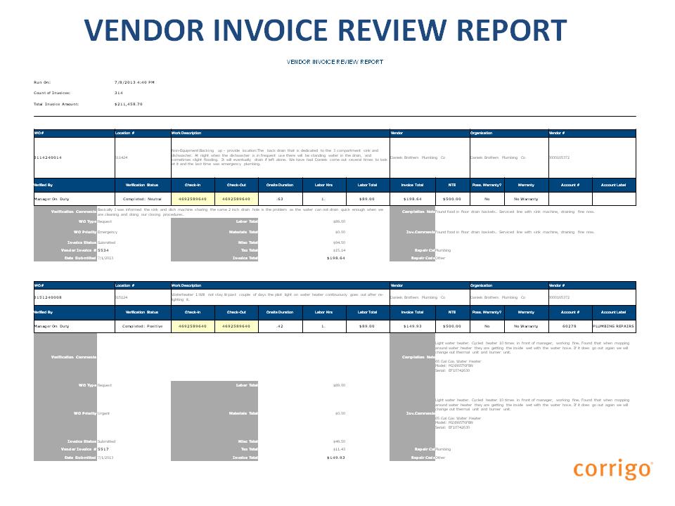 Vendor invoice review