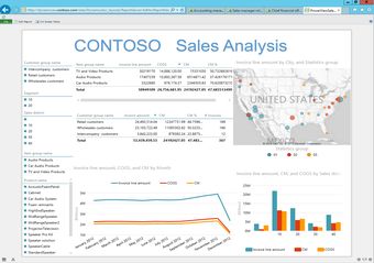 Expanded business intelligence