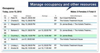 Manage occupancy and other resources