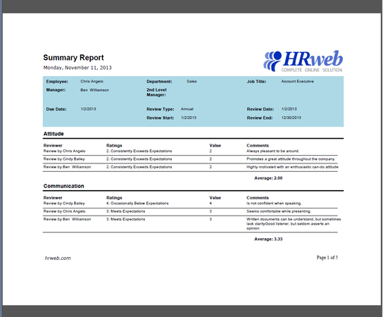 Summary report