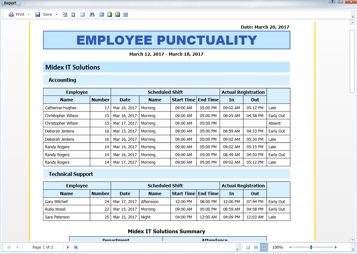 Punctuality report