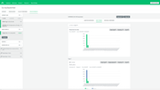 SurveyMonkey - Data trends