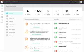 Setup monitoring overview