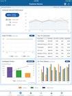 JDA Software - Customer service performance