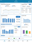 JDA Software - Chart analytics