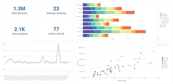 Exago Software - 2019 Reviews, Pricing & Demo