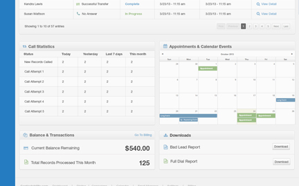 Contactability LeadManager - Dashboard