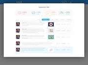 KUKU.io - Analytics