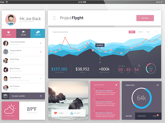 Flyght - Mobile dashboard