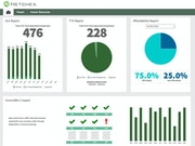 Netchex ACA dashboard