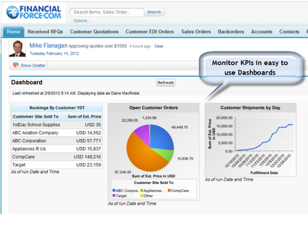 FinancialForce - Dashboards