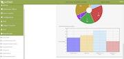 Overall performance analysis