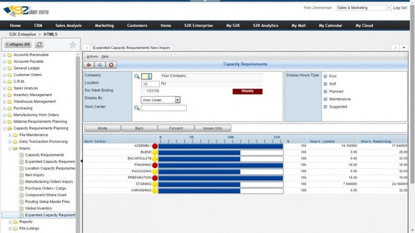 S2k Retail Software 2019 Reviews Pricing Amp Demo