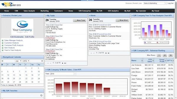 S2K Warehouse Management Software - S2K Smart Center