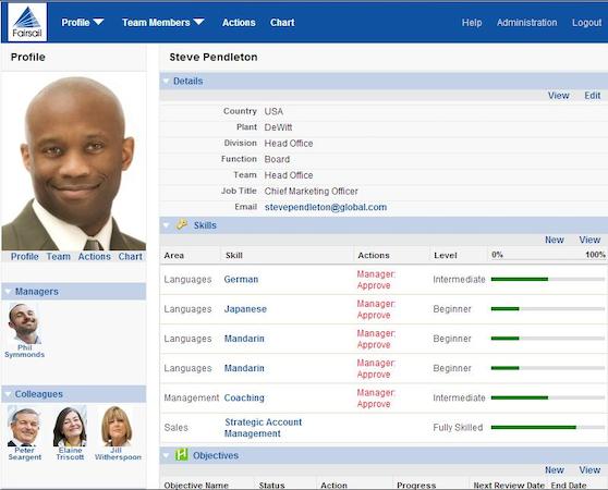 Fairsail HCM - Employee profile