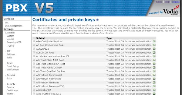 Certificate list