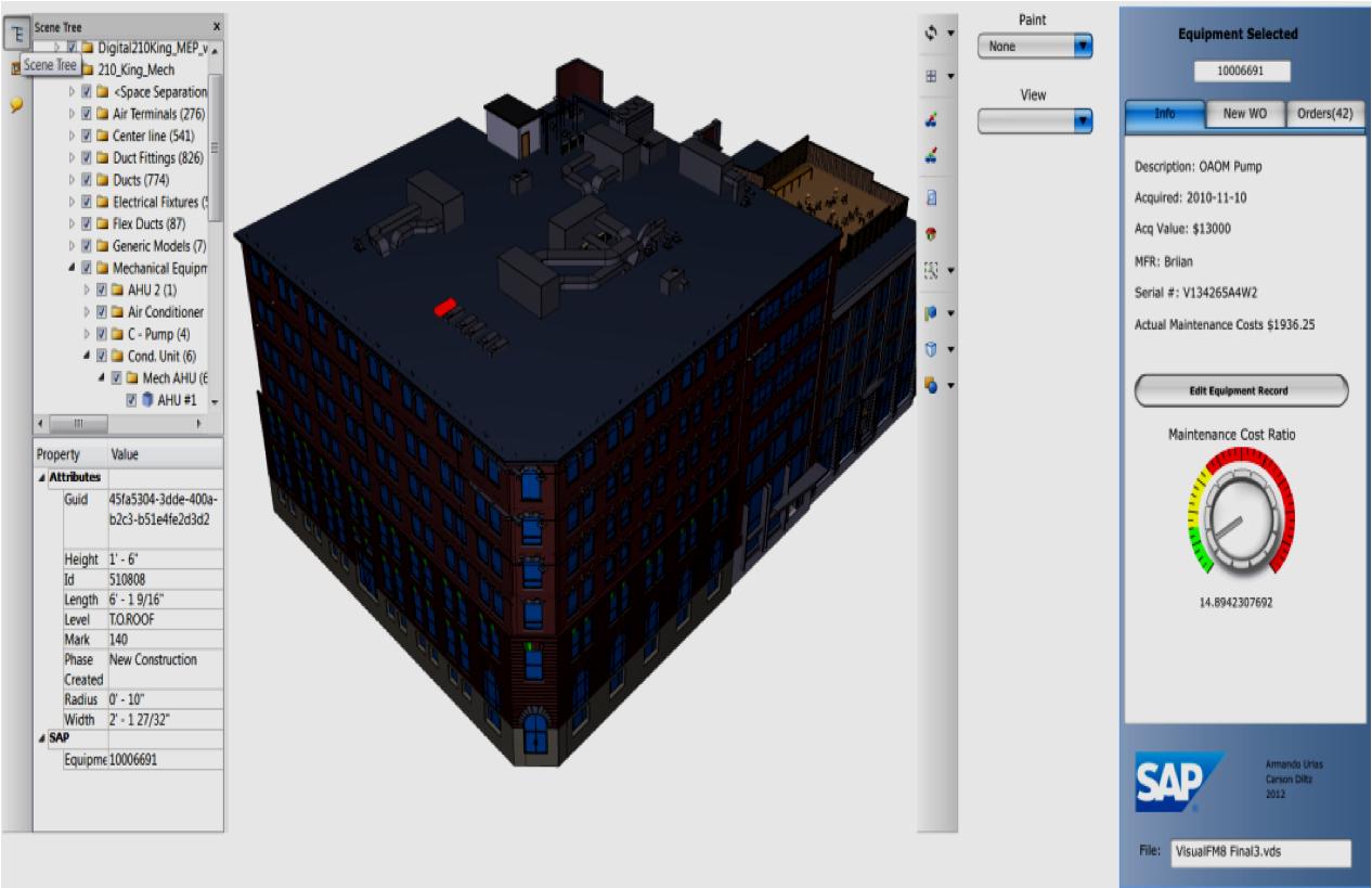 3D Visualization Technology