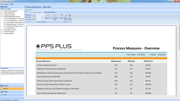 Process measures - overview