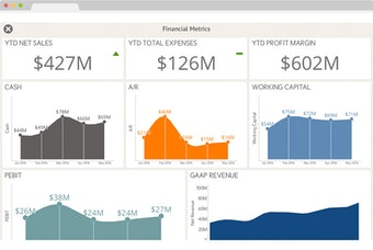 Desktop financials