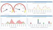 EQMS - Auditing dashboard