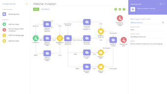Campaign workflow