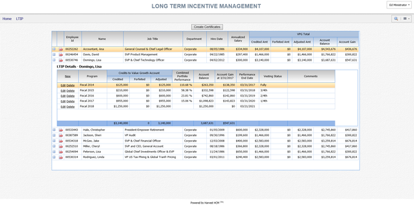 Long term incentive management