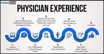 Physician Experience