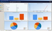 Malwarebytes Endpoint Security - Dashboard