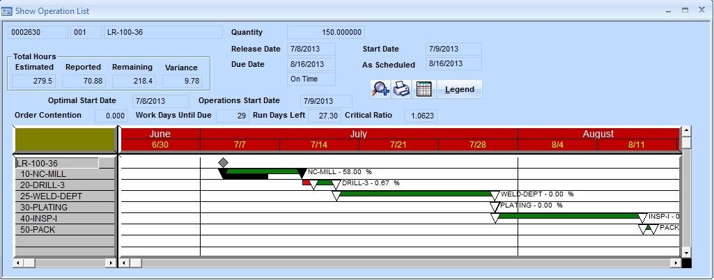 ProfitKey ERP - Order status