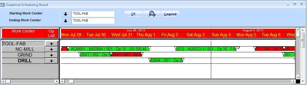 Graphical scheduling
