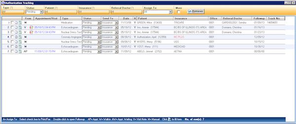 Authorization tracking