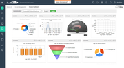 Incident management dashboard
