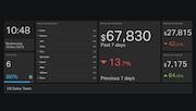 Geckoboard - Sales dashboard