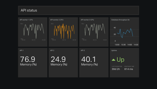 Dev Ops dashboard