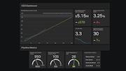 Geckoboard - CEO dashboard