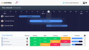 monday.com - Visual timeline