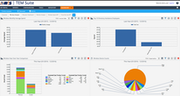 Wireless analysis dashboard