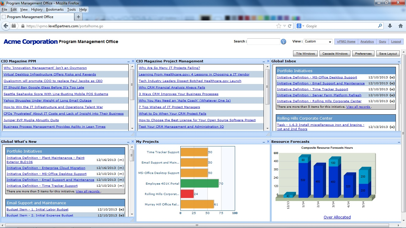 PMO personalized dashboard