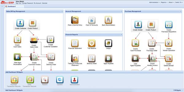 Deskera ERP - Dashboard