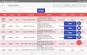 Averiware Order Management