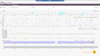 Plant overview OEE dashboard