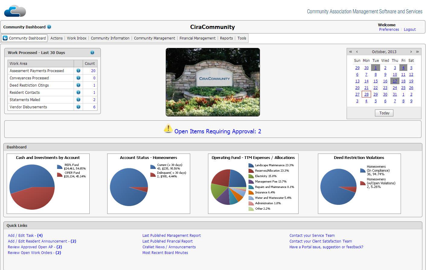CiraNet community dashboard