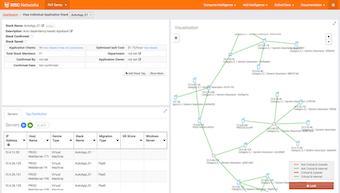 Network visualization