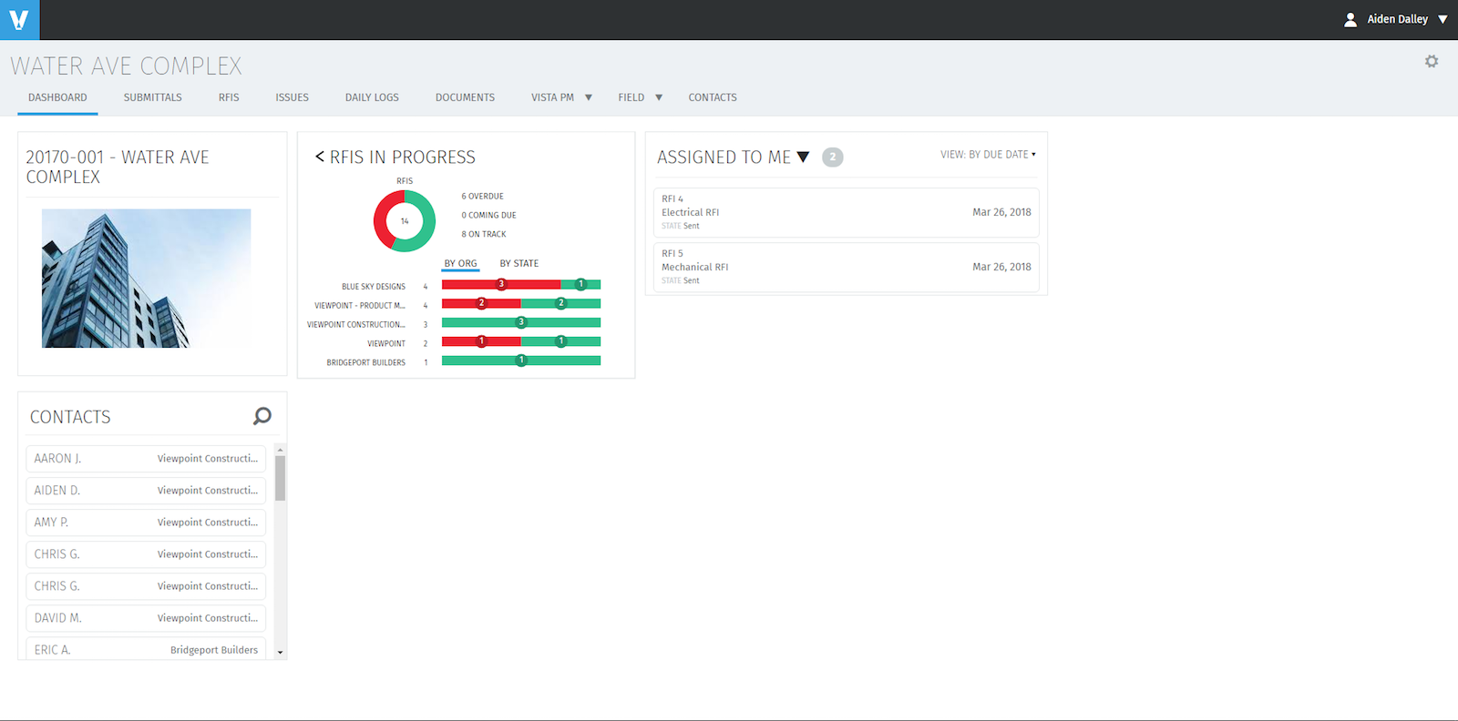Dashboards and project reports