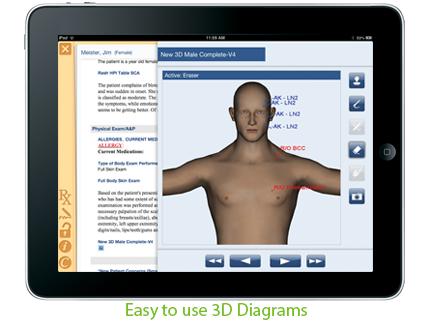 3D diagrams
