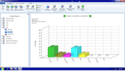 On demand analysis and reports