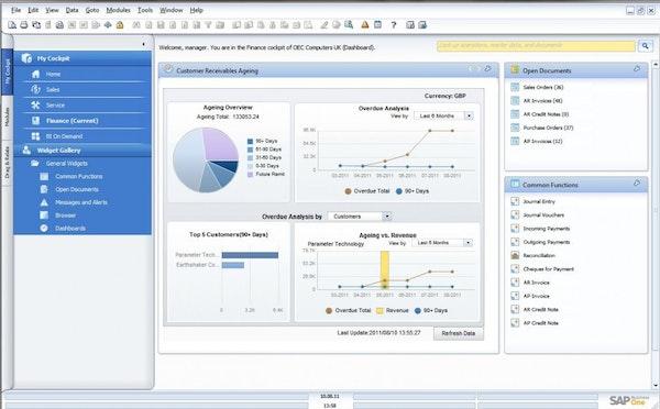 SAP Business One - Widget gallery