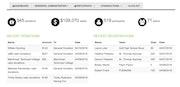 KPI metrics dashboard